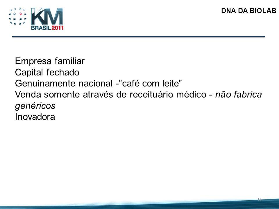 16 DNA DA BIOLAB Empresa familiar Capital fechado Genuinamente nacional -café com leite Venda somente através de receituário médico - não fabrica gené
