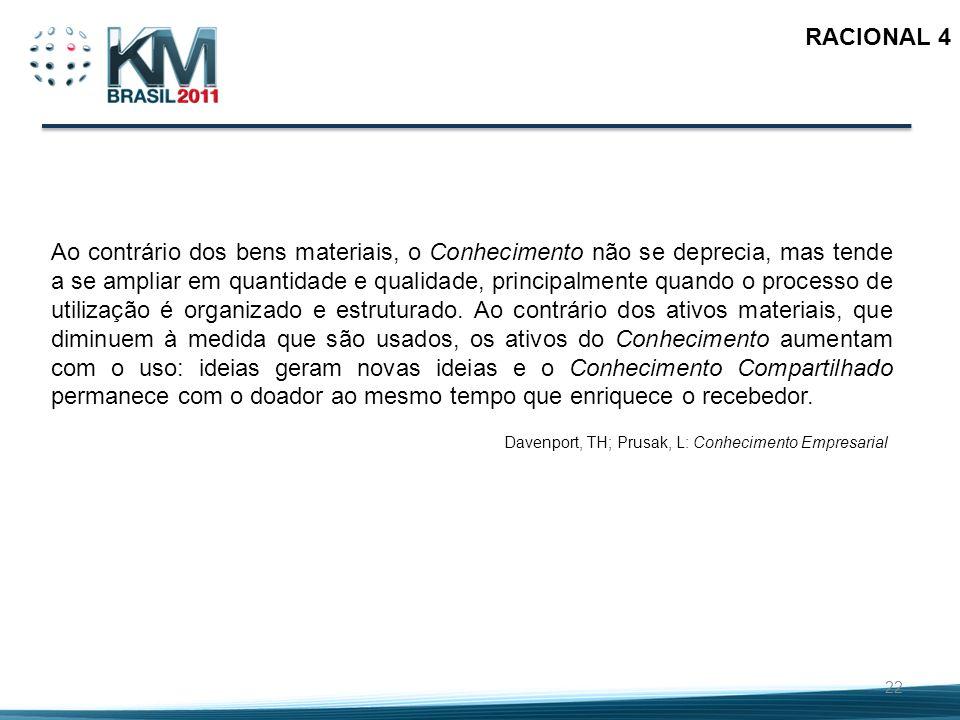 23 RACIONAL 5...O Brasil precisa primeiro, criar uma cultura de Inovação, que resulte em invenções e registro de mais patentes.