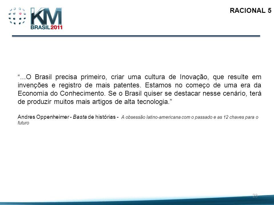 23 RACIONAL 5...O Brasil precisa primeiro, criar uma cultura de Inovação, que resulte em invenções e registro de mais patentes. Estamos no começo de u