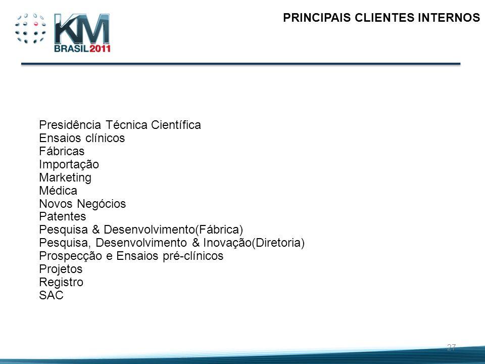 27 PRINCIPAIS CLIENTES INTERNOS Presidência Técnica Científica Ensaios clínicos Fábricas Importação Marketing Médica Novos Negócios Patentes Pesquisa
