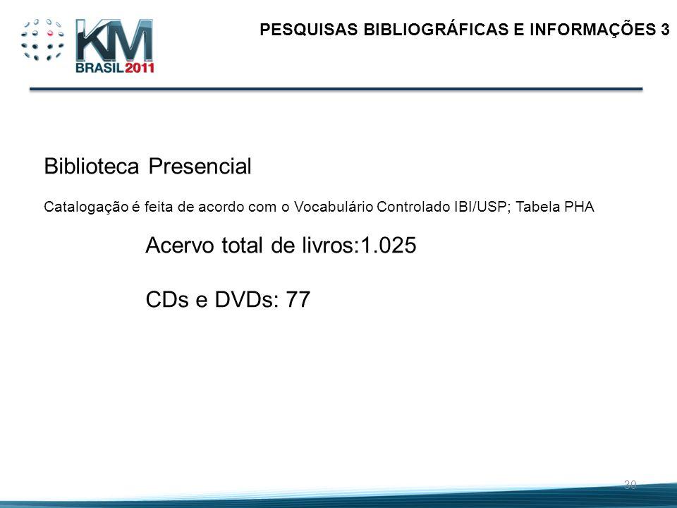 30 Biblioteca Presencial Catalogação é feita de acordo com o Vocabulário Controlado IBI/USP; Tabela PHA Acervo total de livros:1.025 CDs e DVDs: 77 PE