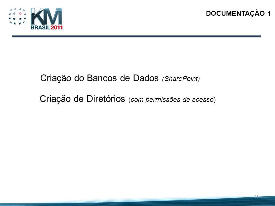 31 DOCUMENTAÇÃO 1 Criação de Diretórios (com permissões de acesso) Criação do Bancos de Dados (SharePoint)