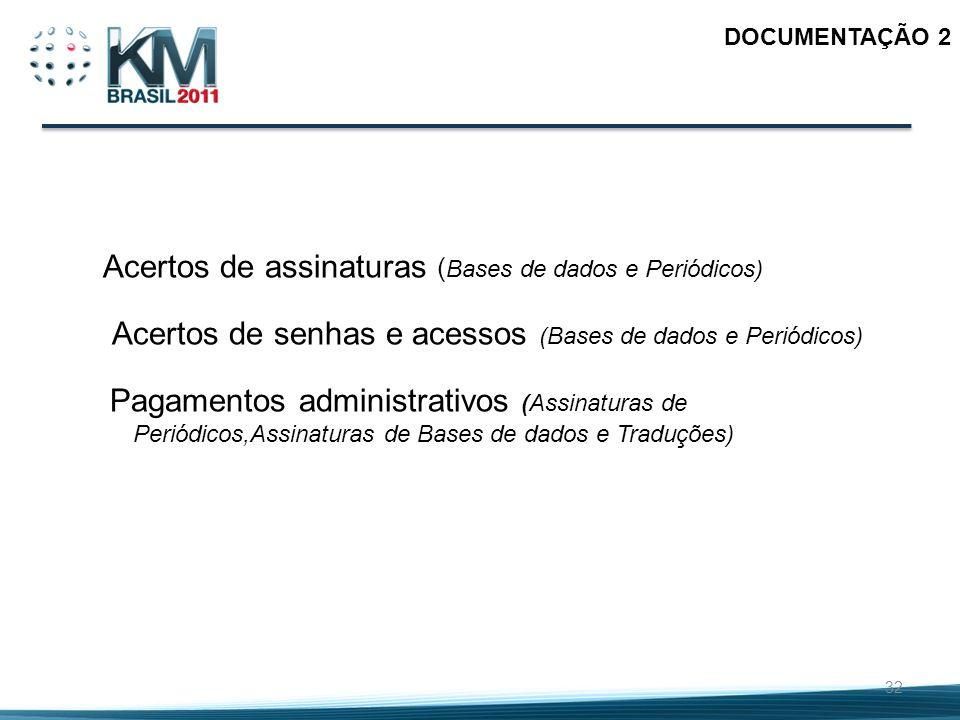 32 DOCUMENTAÇÃO 2 Acertos de assinaturas ( Bases de dados e Periódicos) Acertos de senhas e acessos (Bases de dados e Periódicos) Pagamentos administr