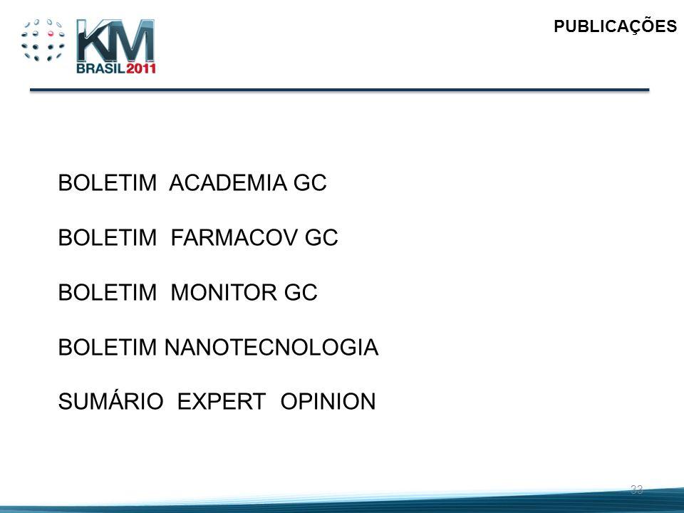 33 PUBLICAÇÕES BOLETIM ACADEMIA GC BOLETIM FARMACOV GC BOLETIM MONITOR GC BOLETIM NANOTECNOLOGIA SUMÁRIO EXPERT OPINION