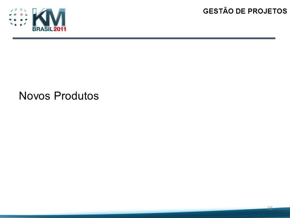 37 GRUPO DE ESTUDOS DE NOVOS PRODUTOS(GENP) Pesquisa ou sugestão de produtos a serem estudados Prospecção de produtos selecionados Acompanhamento de pipelines sobre novos produtos de outras empresas Participação em congressos de Farmacologia e Inovação.