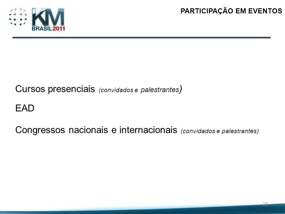 38 PARTICIPAÇÃO EM EVENTOS Cursos presenciais (convidados e palestrantes ) EAD Congressos nacionais e internacionais (convidados e palestrantes)