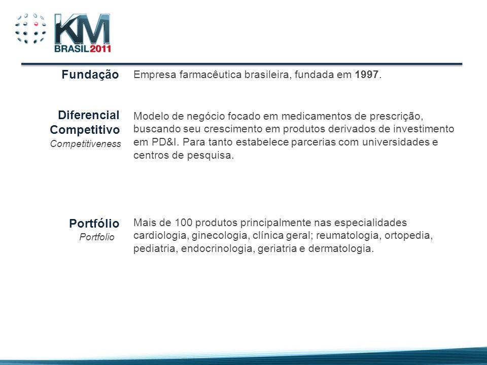 RANKING – MERCADO BRASILEIRO PRODUTOS ÉTICOS Fonte/ Source: IMS Health – MAT December 2010