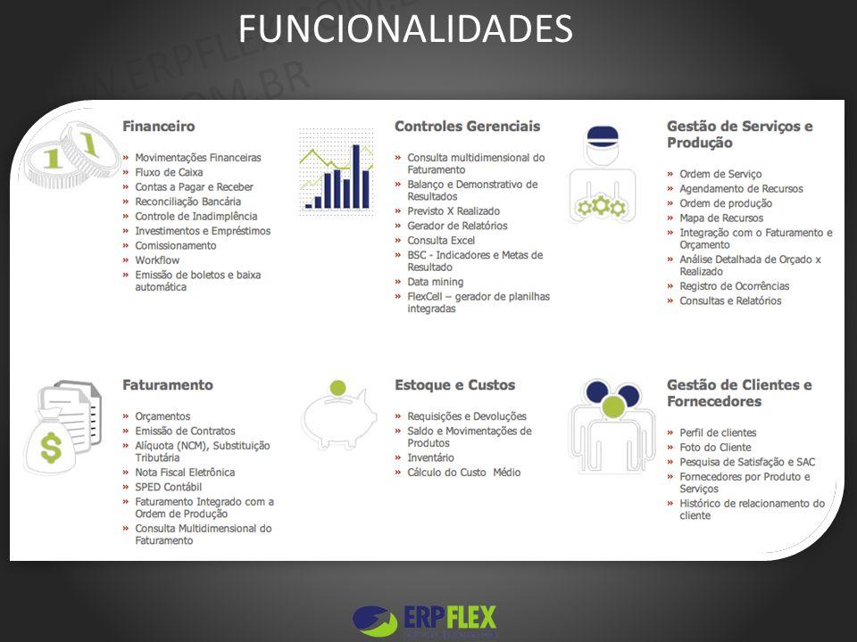 WWW.ERPFLEX.COM.BR FUNCIONALIDADES
