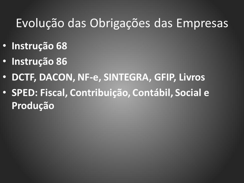Evolução das Obrigações das Empresas Instrução 68 Instrução 86 DCTF, DACON, NF-e, SINTEGRA, GFIP, Livros SPED: Fiscal, Contribuição, Contábil, Social