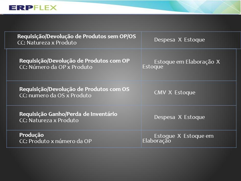 Requisição/Devolução de Produtos com OP CC: Número da OP x Produto Estoque em Elaboração X Estoque Requisição/Devolução de Produtos com OS CC: numero