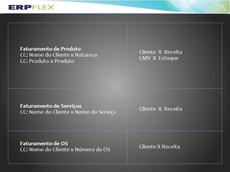 Faturamento de Produto CC: Nome do Cliente x Natureza CC: Produto x Produto Cliente X Receita CMV X Estoque Faturamento de Serviços CC: Nome do Client