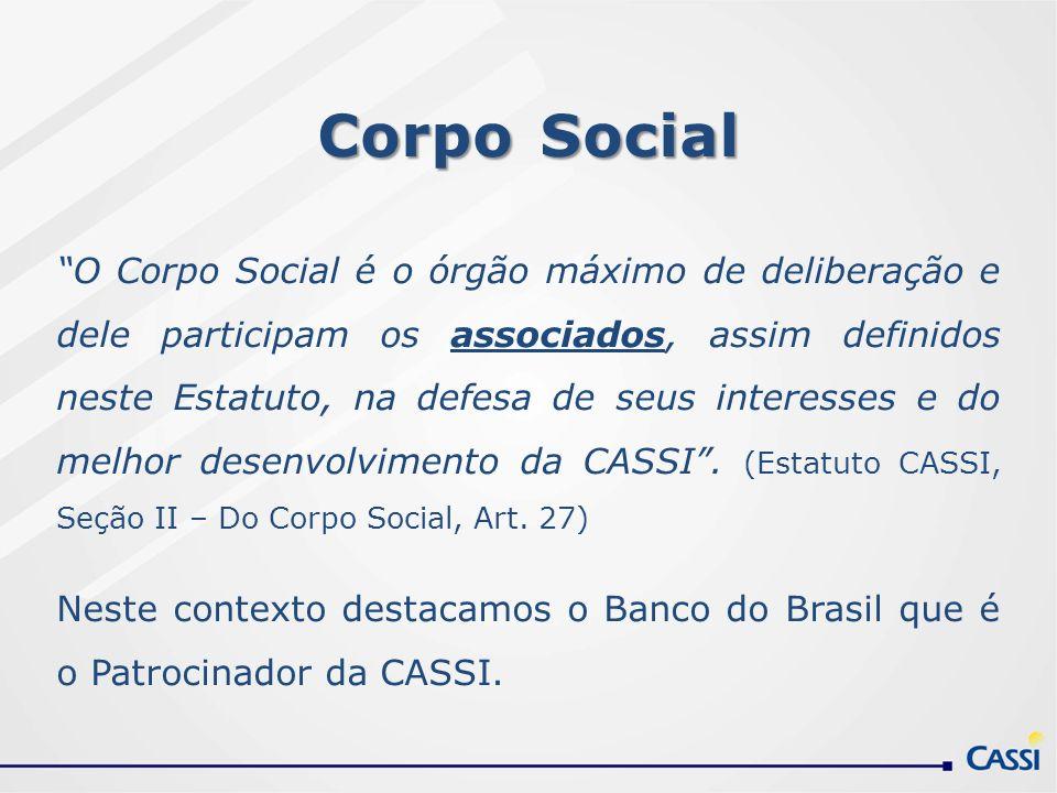 Corpo Social O Corpo Social é o órgão máximo de deliberação e dele participam os associados, assim definidos neste Estatuto, na defesa de seus interes