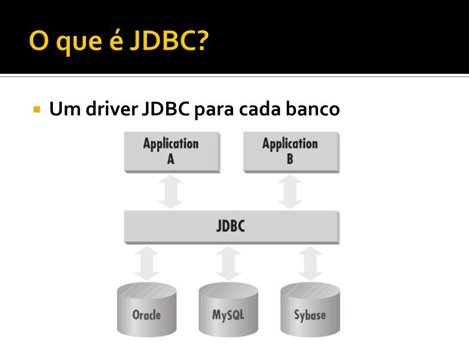 Um driver JDBC para cada banco