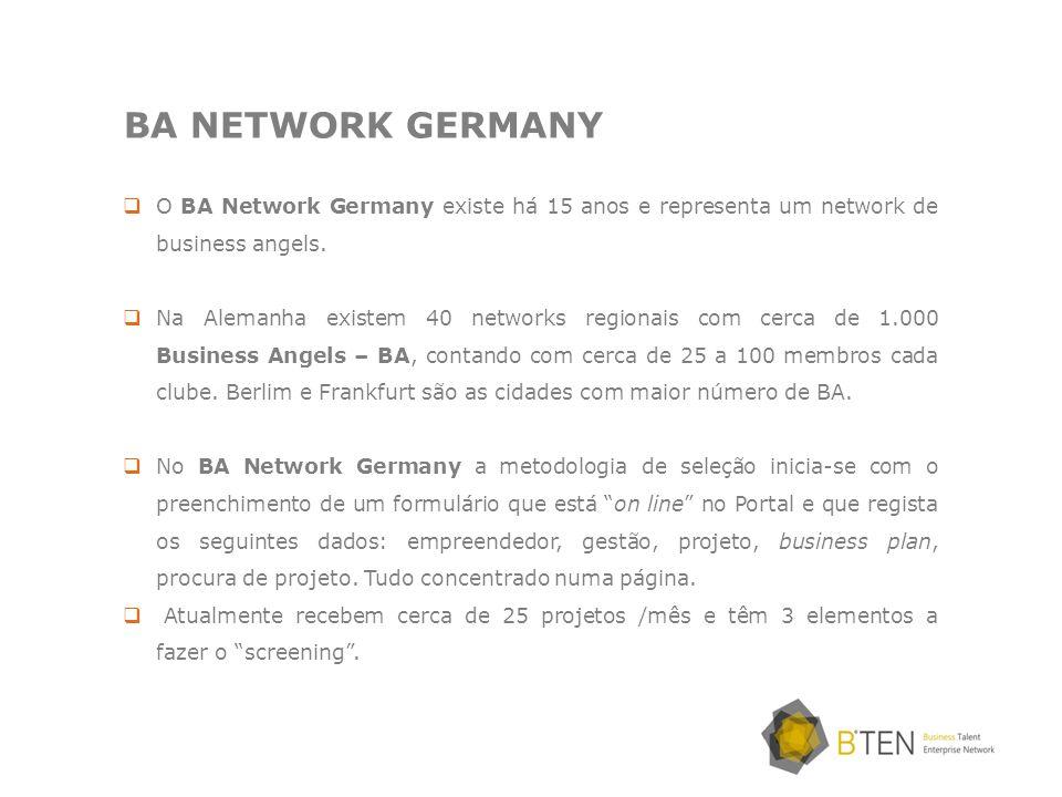 BA NETWORK GERMANY O BA Network Germany existe há 15 anos e representa um network de business angels. Na Alemanha existem 40 networks regionais com ce