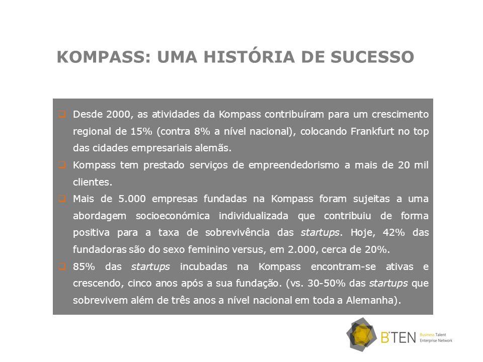 KOMPASS: UMA HISTÓRIA DE SUCESSO Desde 2000, as atividades da Kompass contribuíram para um crescimento regional de 15% (contra 8% a nível nacional), c