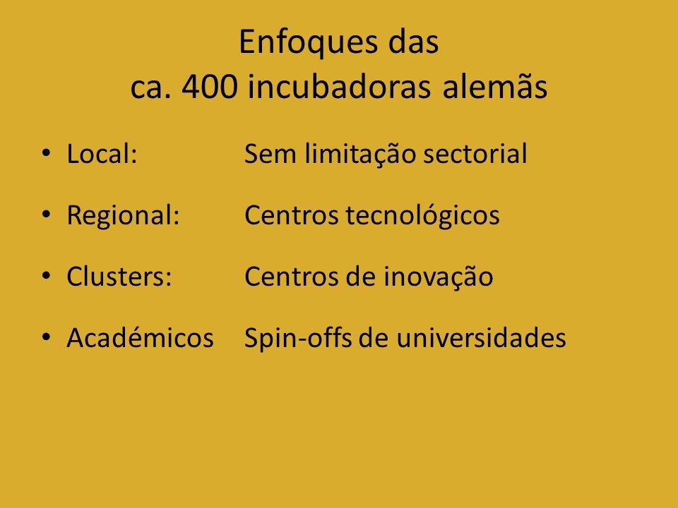 Enfoques das ca. 400 incubadoras alemãs Local: Sem limitação sectorial Regional: Centros tecnológicos Clusters: Centros de inovação AcadémicosSpin-off