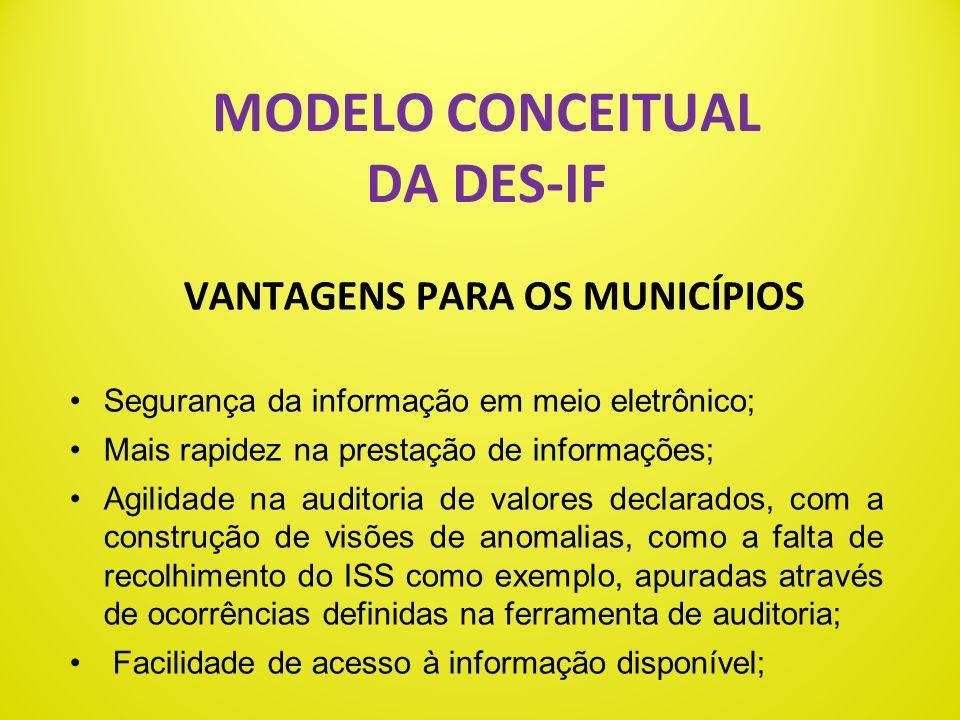 MODELO CONCEITUAL DA DES-IF 4. Demonstrativo das partidas de lançamentos contábeis Neste módulo são declarados os lançamentos contábeis de cada conta.