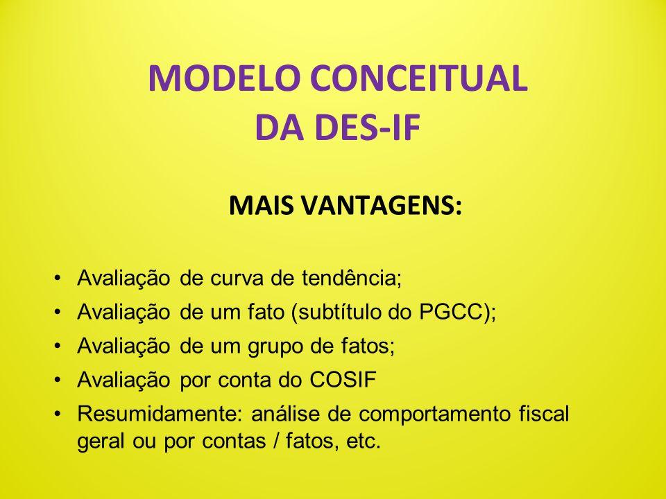 MODELO CONCEITUAL DA DES-IF VANTAGENS PARA OS MUNICÍPIOS Auditoria da IF de forma global; Auditoria de uma dependência da IF por vez; Possibilidade il