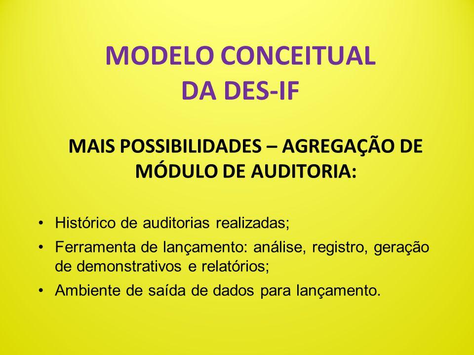 MODELO CONCEITUAL DA DES-IF MAIS VANTAGENS: Avaliação de curva de tendência; Avaliação de um fato (subtítulo do PGCC); Avaliação de um grupo de fatos;