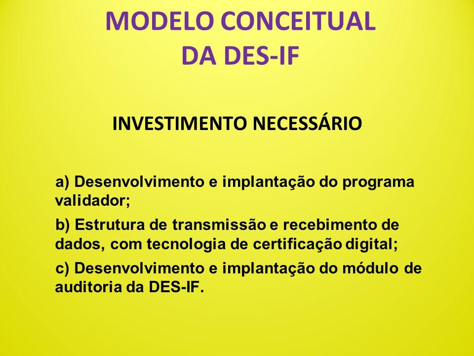 MODELO CONCEITUAL DA DES-IF BENEFÍCIOS PARA AS IF Economia de tempo e recursos humanos pela padronização em nível nacional; Redução do custo Brasil na