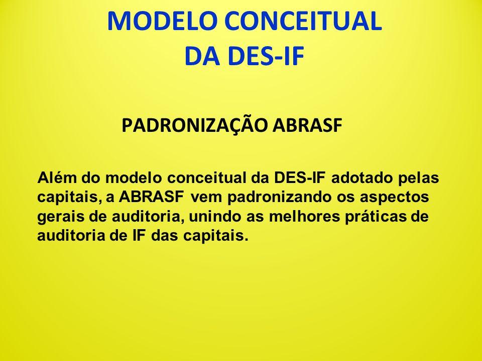MODELO CONCEITUAL DA DES-IF INVESTIMENTO NECESSÁRIO a) Desenvolvimento e implantação do programa validador; b) Estrutura de transmissão e recebimento