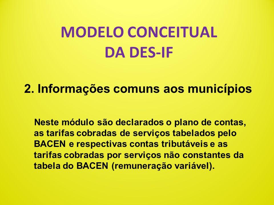 MODELO CONCEITUAL DA DES-IF 1.Apuração Mensal do ISSQN Neste módulo são declaradas as contas tributáveis, os códigos de tributação correspondentes aos