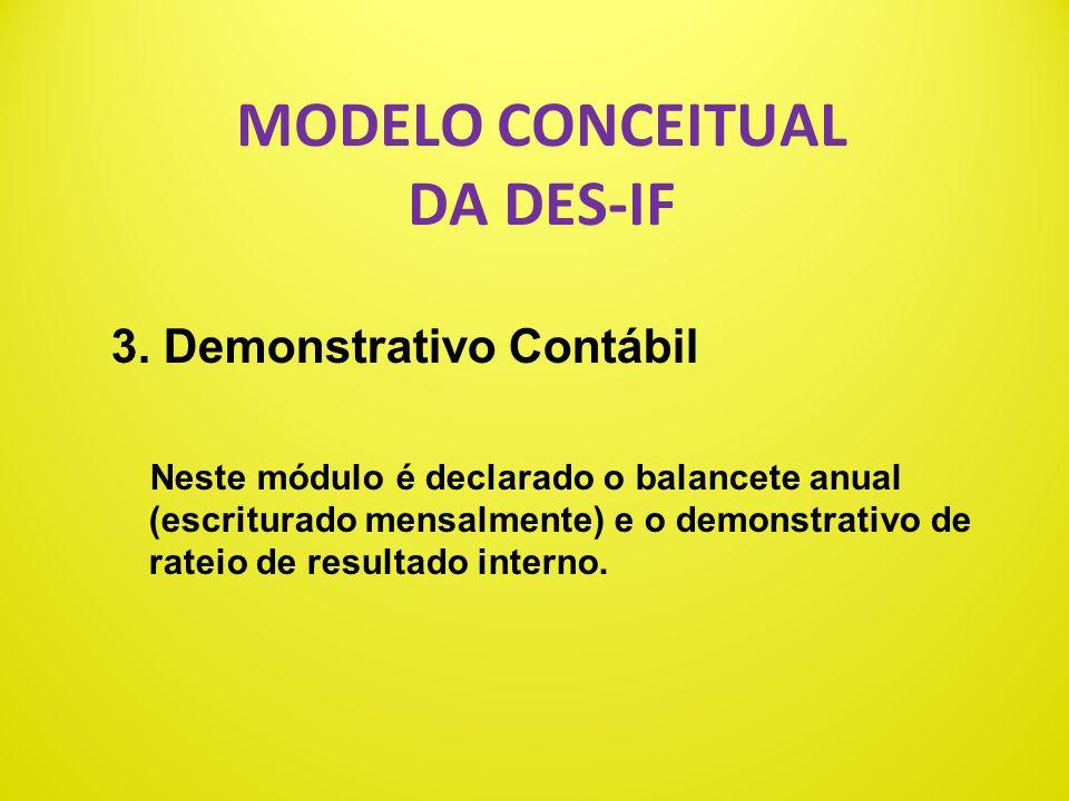 MODELO CONCEITUAL DA DES-IF 2. Informações comuns aos municípios Neste módulo são declarados o plano de contas, as tarifas cobradas de serviços tabela