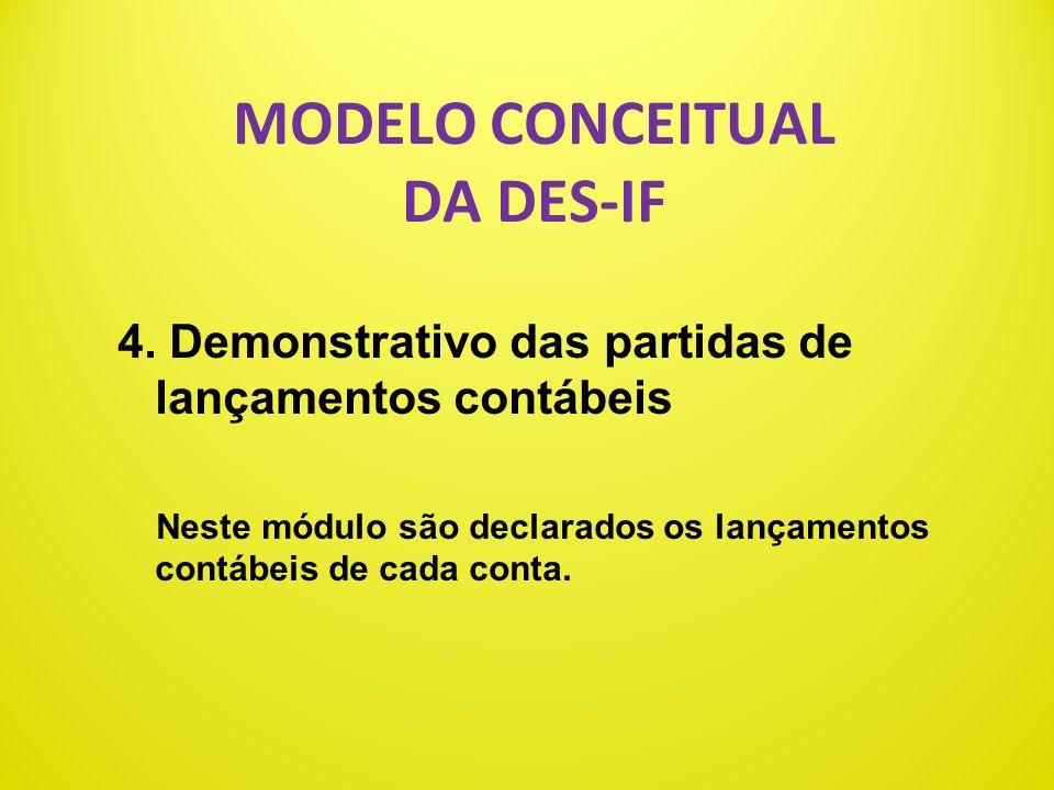 MODELO CONCEITUAL DA DES-IF 3. Demonstrativo Contábil Neste módulo é declarado o balancete anual (escriturado mensalmente) e o demonstrativo de rateio