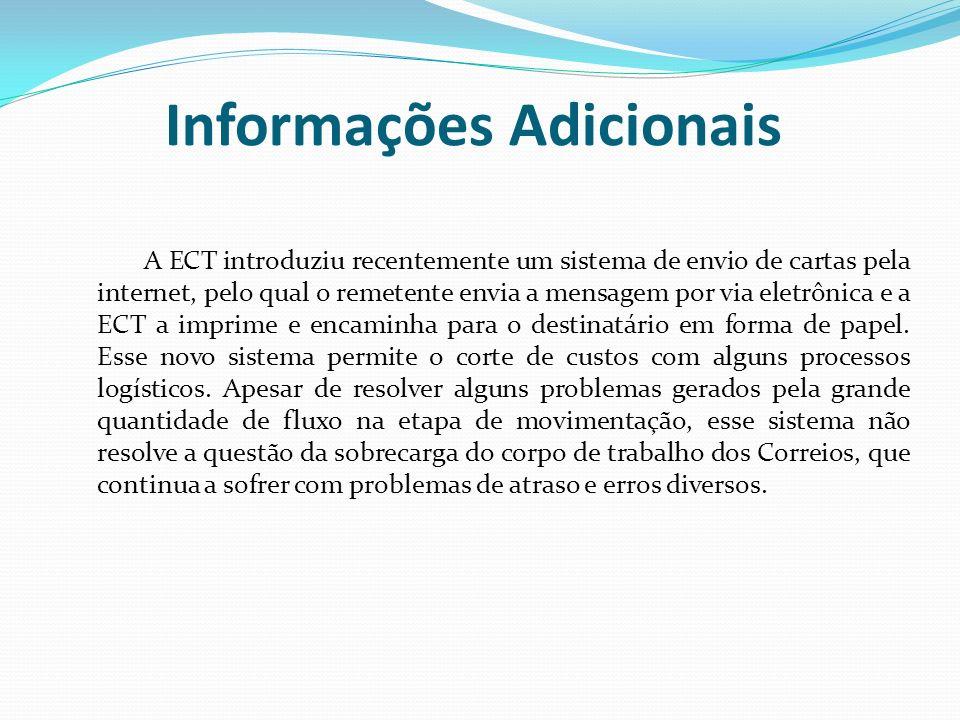 Informações Adicionais A ECT introduziu recentemente um sistema de envio de cartas pela internet, pelo qual o remetente envia a mensagem por via eletr