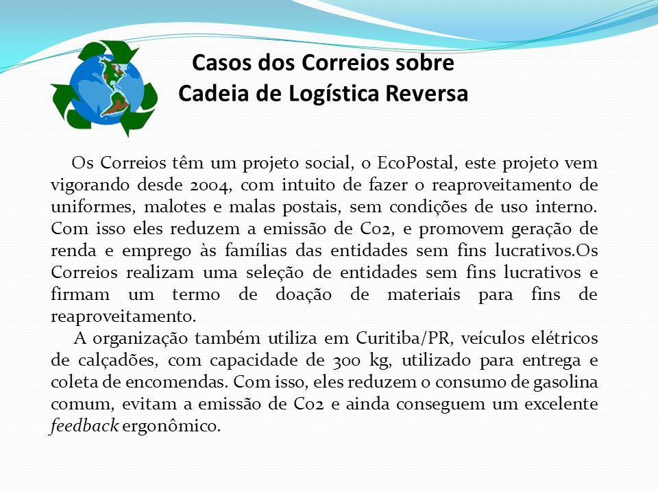 Casos dos Correios sobre Cadeia de Logística Reversa Os Correios têm um projeto social, o EcoPostal, este projeto vem vigorando desde 2004, com intuit