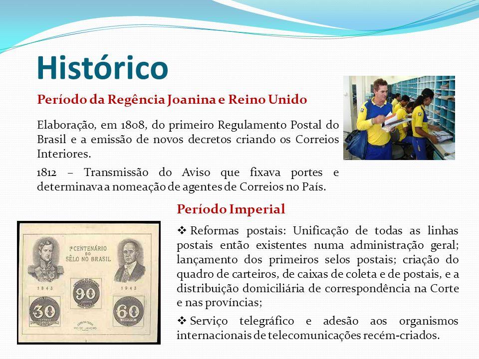 Período da Regência Joanina e Reino Unido Elaboração, em 1808, do primeiro Regulamento Postal do Brasil e a emissão de novos decretos criando os Corre