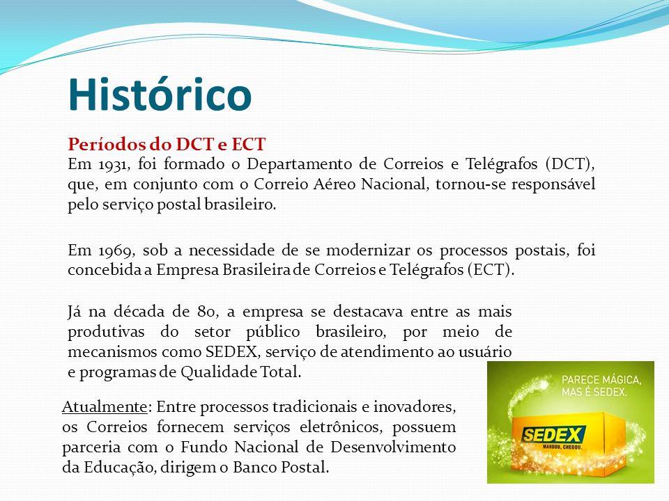 Histórico Períodos do DCT e ECT Em 1931, foi formado o Departamento de Correios e Telégrafos (DCT), que, em conjunto com o Correio Aéreo Nacional, tor