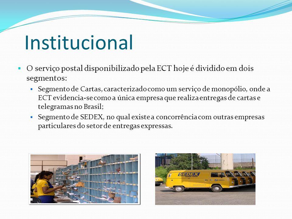 Institucional O serviço postal disponibilizado pela ECT hoje é dividido em dois segmentos: Segmento de Cartas, caracterizado como um serviço de monopó