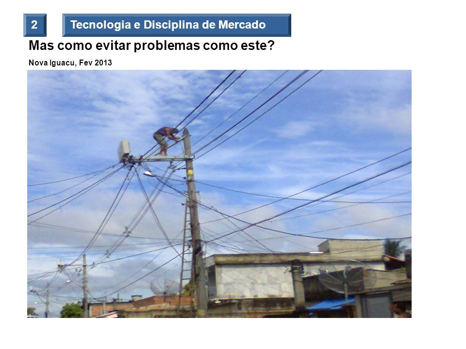 Mas como evitar problemas como este? Nova Iguacu, Fev 2013 Tecnologia e Disciplina de Mercado2
