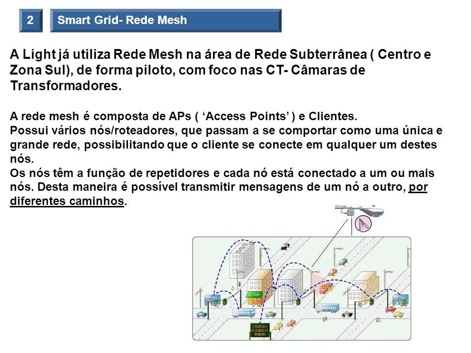 Smart Grid- Rede Mesh2 A Light já utiliza Rede Mesh na área de Rede Subterrânea ( Centro e Zona Sul), de forma piloto, com foco nas CT- Câmaras de Tra