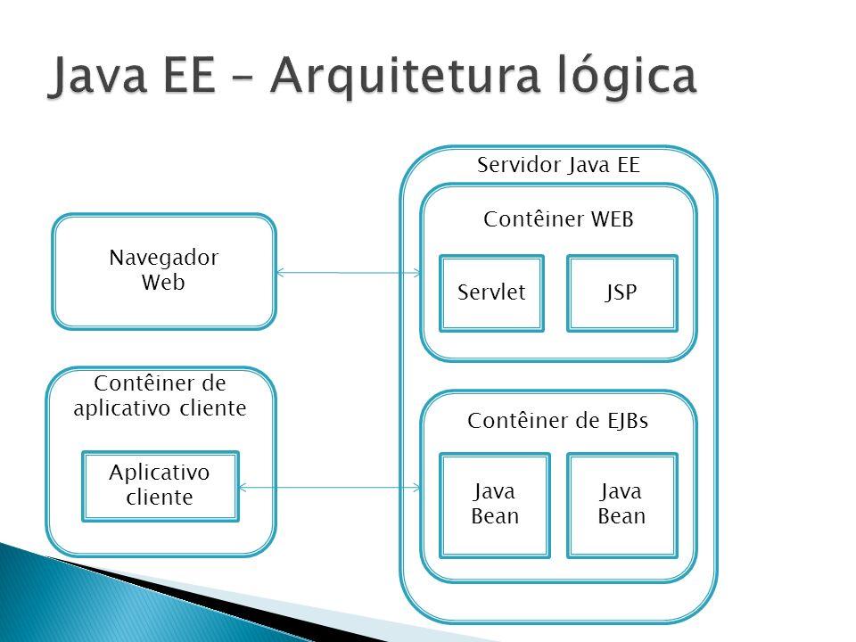 Servidor Java EE Contêiner WEB Contêiner de EJBs ServletJSP Java Bean Navegador Web Contêiner de aplicativo cliente Aplicativo cliente