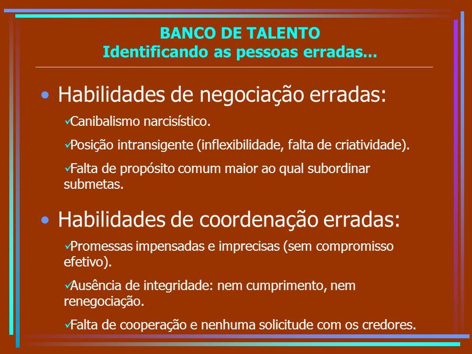 BANCO DE TALENTO Identificando as pessoas erradas... Habilidades de negociação erradas: Canibalismo narcisístico. Posição intransigente (inflexibilida