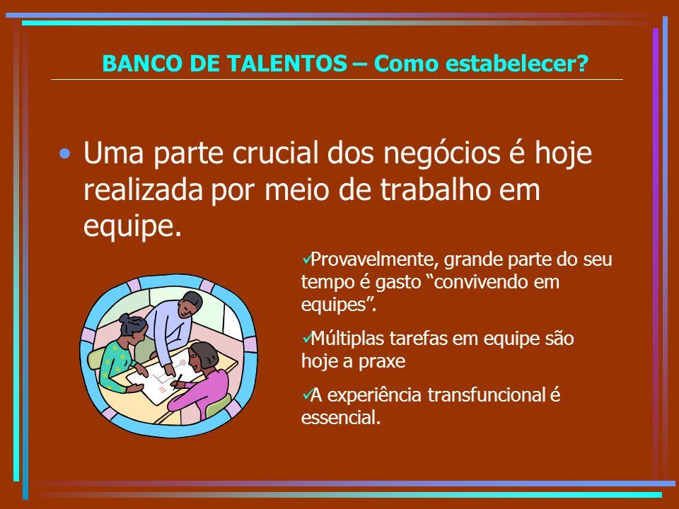 BANCO DE TALENTOS – Como estabelecer? Uma parte crucial dos negócios é hoje realizada por meio de trabalho em equipe. Provavelmente, grande parte do s