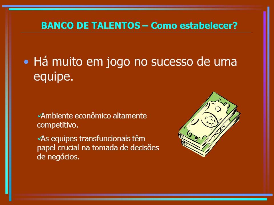 BANCO DE TALENTOS – Como estabelecer? Há muito em jogo no sucesso de uma equipe. Ambiente econômico altamente competitivo. As equipes transfuncionais