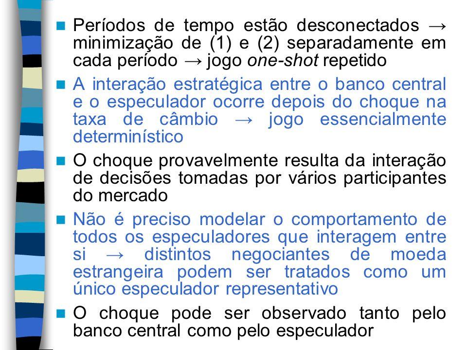 Períodos de tempo estão desconectados minimização de (1) e (2) separadamente em cada período jogo one-shot repetido A interação estratégica entre o ba