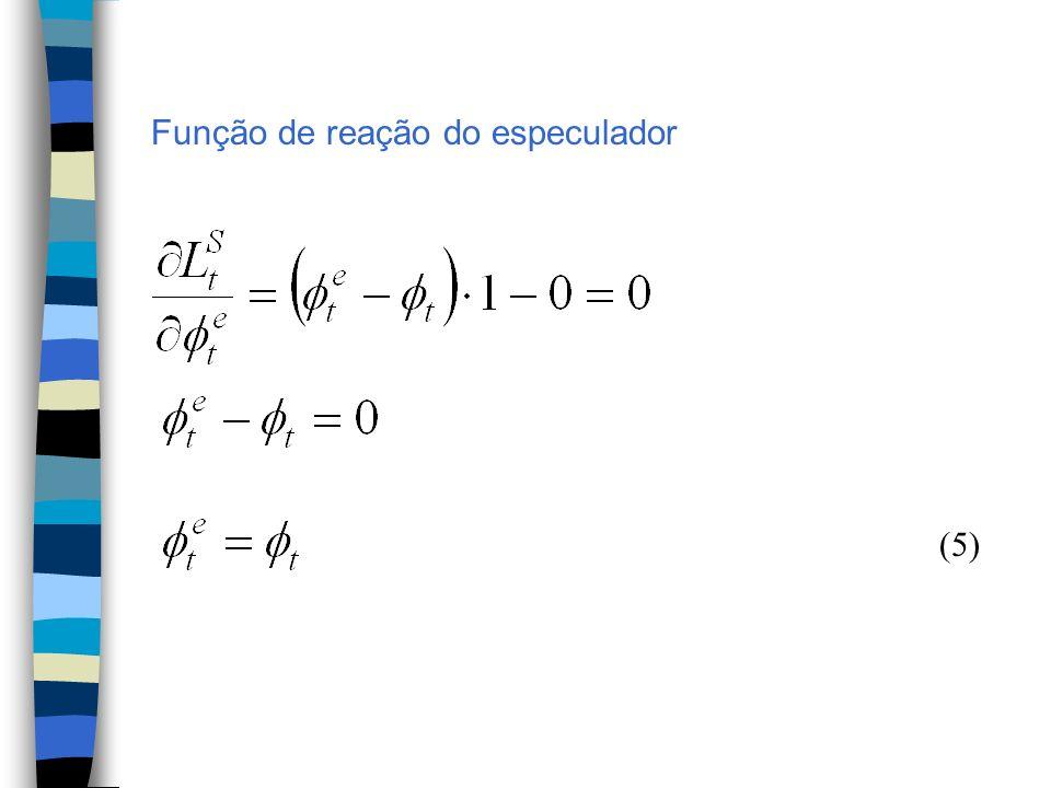 Função de reação do especulador (5)