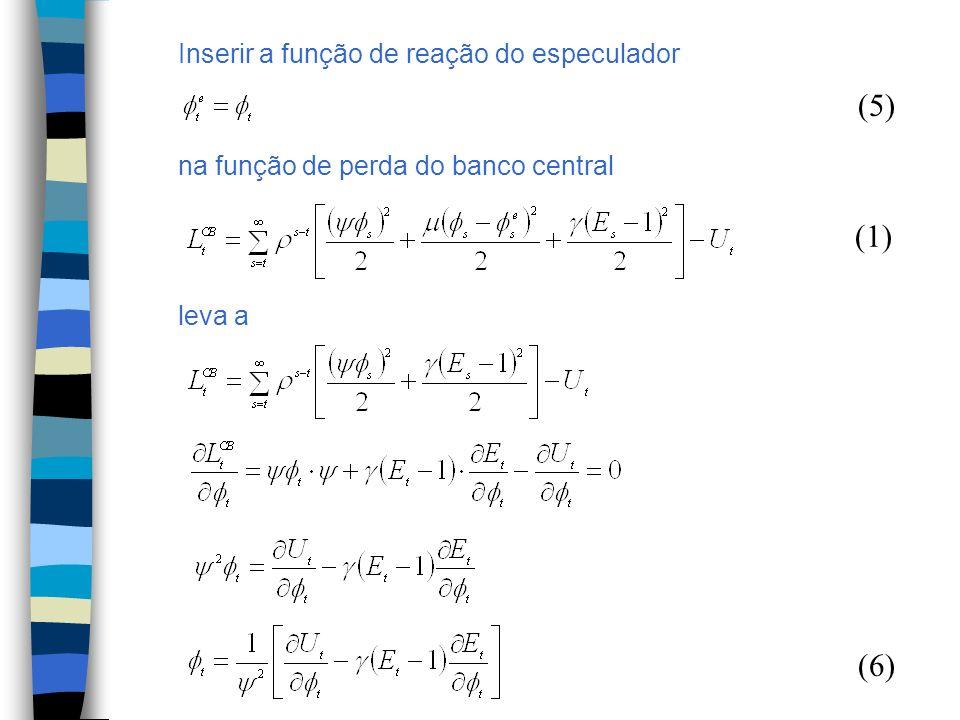 (5) Inserir a função de reação do especulador na função de perda do banco central (1) (6) leva a
