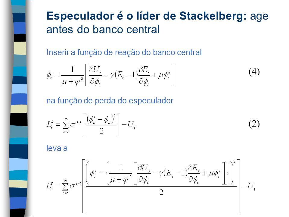 Especulador é o líder de Stackelberg: age antes do banco central Inserir a função de reação do banco central na função de perda do especulador (4) (2)