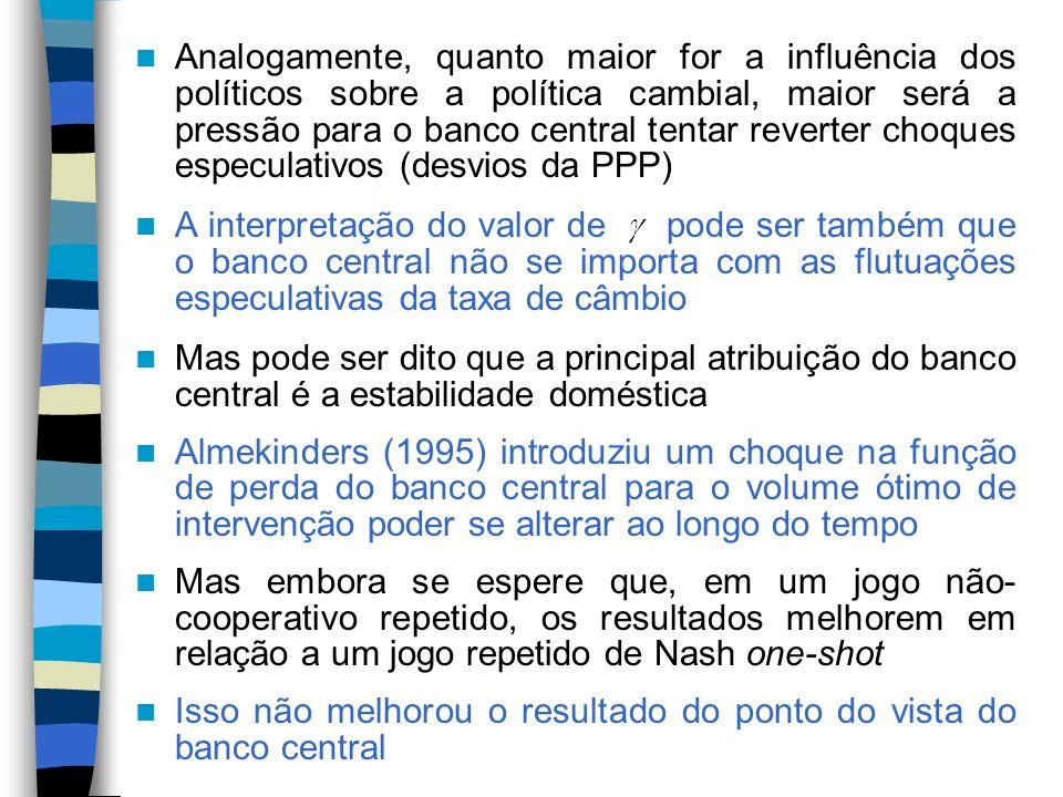 Analogamente, quanto maior for a influência dos políticos sobre a política cambial, maior será a pressão para o banco central tentar reverter choques