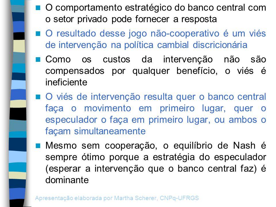 O comportamento estratégico do banco central com o setor privado pode fornecer a resposta O resultado desse jogo não-cooperativo é um viés de interven