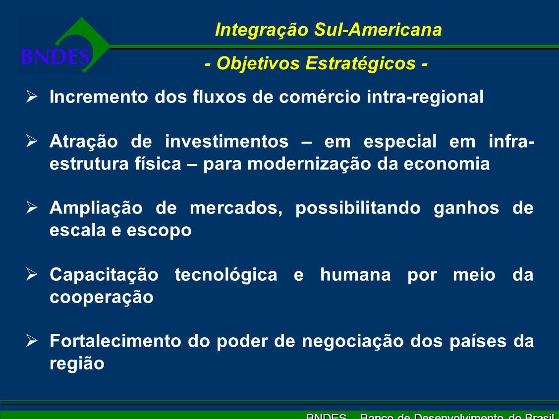 BNDES – Banco de Desenvolvimento do Brasil Integração Sul-Americana - Objetivos Estratégicos - Incremento dos fluxos de comércio intra-regional Atração de investimentos – em especial em infra- estrutura física – para modernização da economia Ampliação de mercados, possibilitando ganhos de escala e escopo Capacitação tecnológica e humana por meio da cooperação Fortalecimento do poder de negociação dos países da região