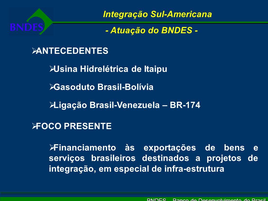 BNDES – Banco de Desenvolvimento do Brasil Integração Sul-Americana - Atuação do BNDES - ANTECEDENTES Usina Hidrelétrica de Itaipu Gasoduto Brasil-Bol