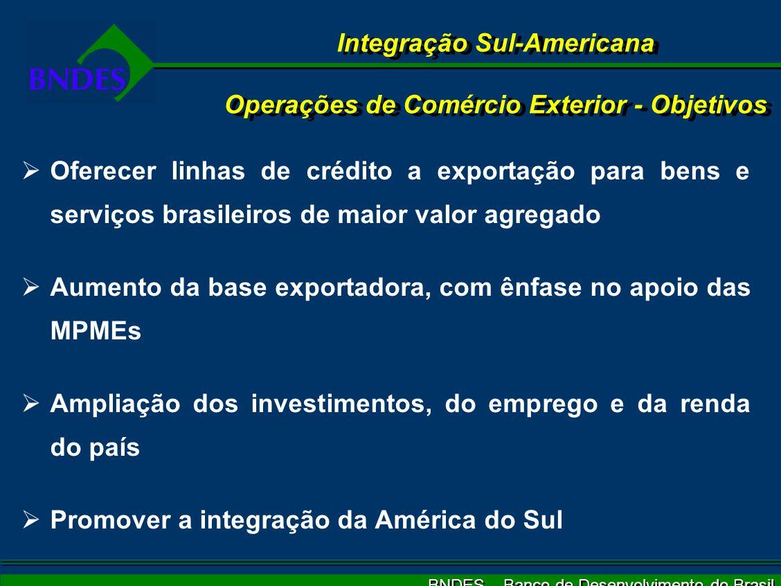 BNDES – Banco de Desenvolvimento do Brasil Integração Sul-Americana Operações de Comércio Exterior - Objetivos Oferecer linhas de crédito a exportação para bens e serviços brasileiros de maior valor agregado Aumento da base exportadora, com ênfase no apoio das MPMEs Ampliação dos investimentos, do emprego e da renda do país Promover a integração da América do Sul