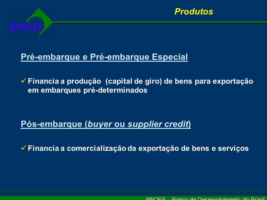 BNDES – Banco de Desenvolvimento do Brasil Produtos Pré-embarque e Pré-embarque Especial Financia a produção (capital de giro) de bens para exportação