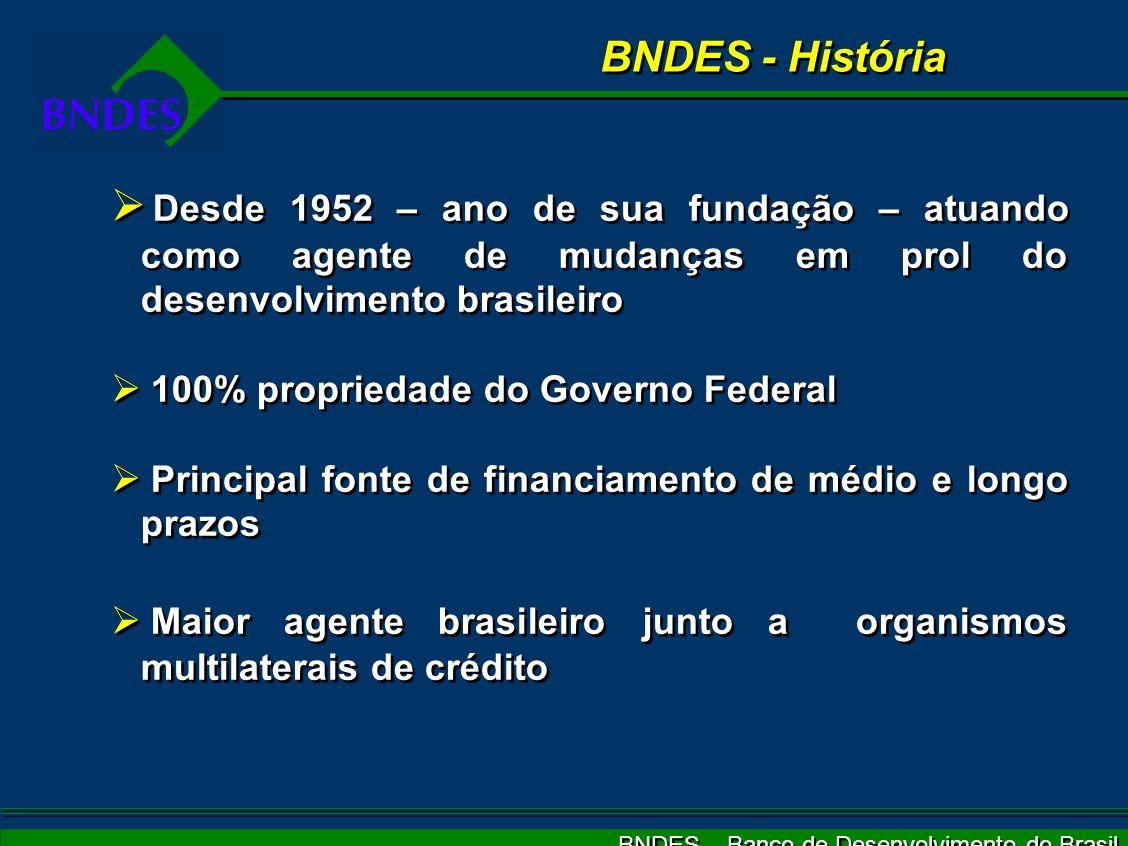 BNDES – Banco de Desenvolvimento do Brasil BNDES - História Desde 1952 – ano de sua fundação – atuando como agente de mudanças em prol do desenvolvime